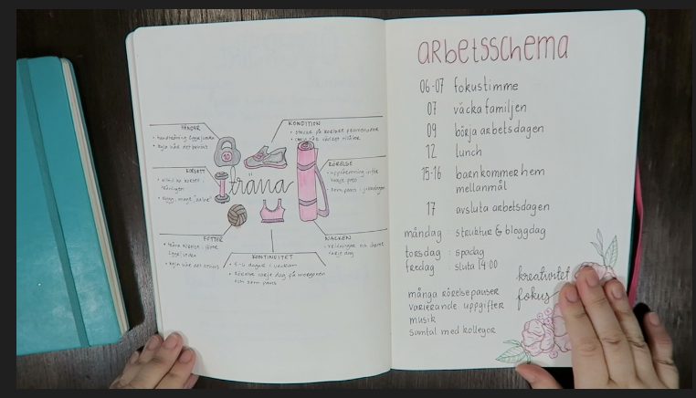 Skriv in dina mål i din Bullet Journal