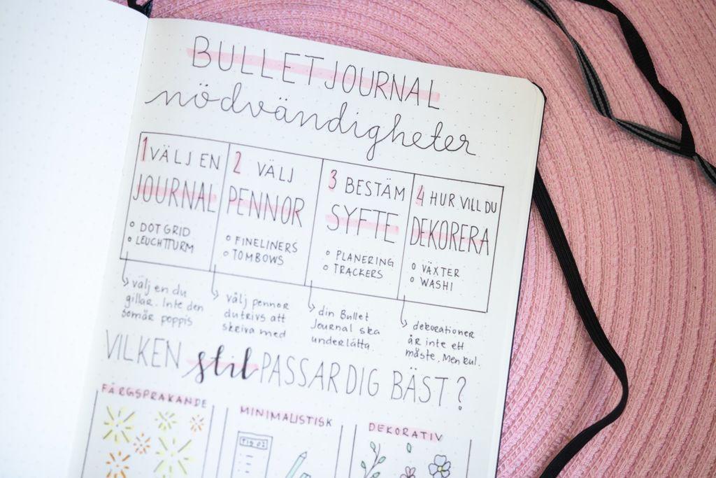 Bullet Journal-nödvändigheter
