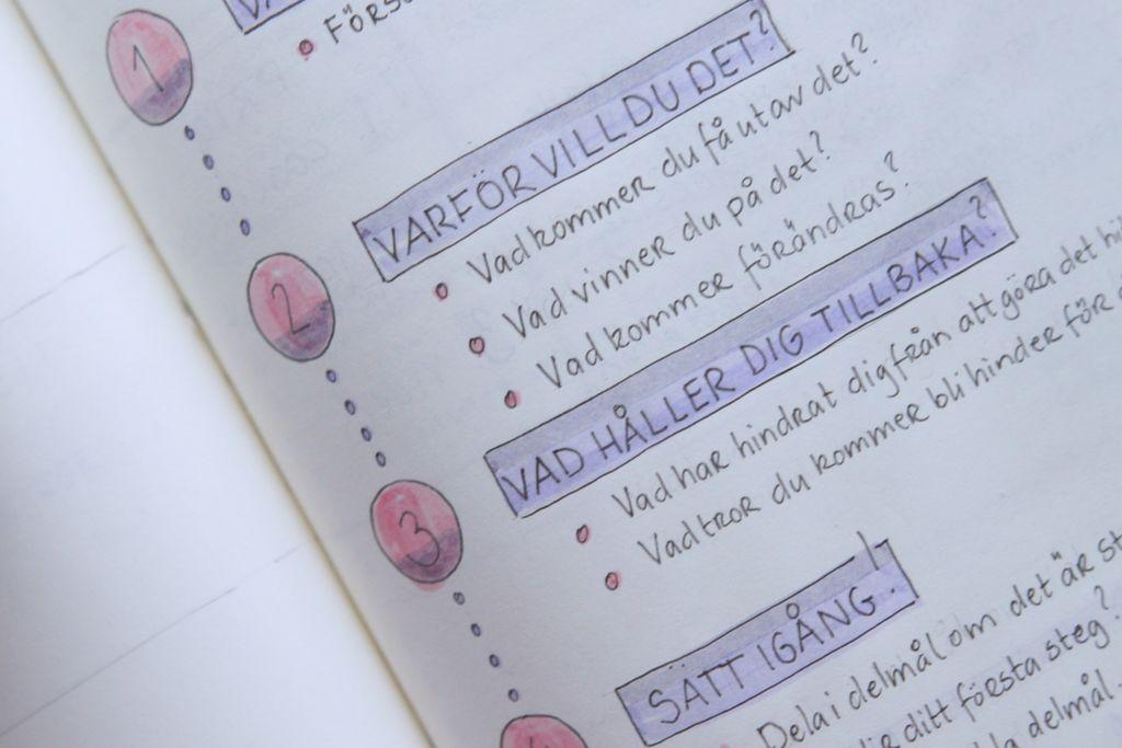 mål i 4 steg